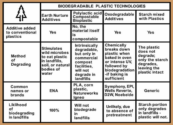 pros and cons of recycling essay Plastic roads are roads made either entirely of plastic or of composites of plastic  with other  these roads are made from recycled plastics, and the first step in  constructing them is to  below are some of the pros and cons of plastic roads.