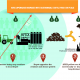 MBI bags biomass pretreatment patent